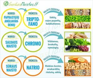 mitybos-planas-sveikasmaistas-lt