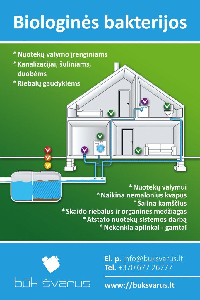 Bakterijos nuotekų valymo įrenginiams